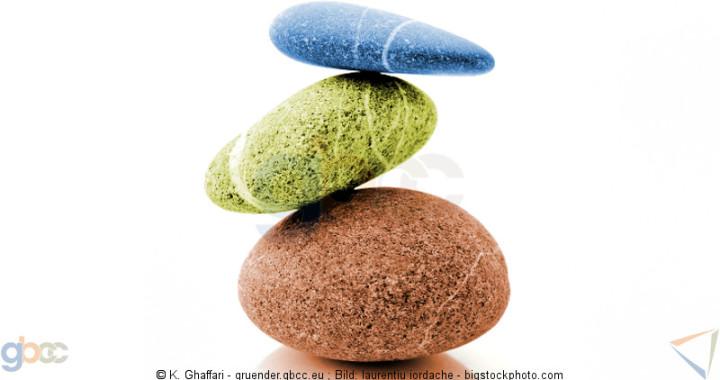 Work-Life-Balance Maßnahmen und Konsequenzen