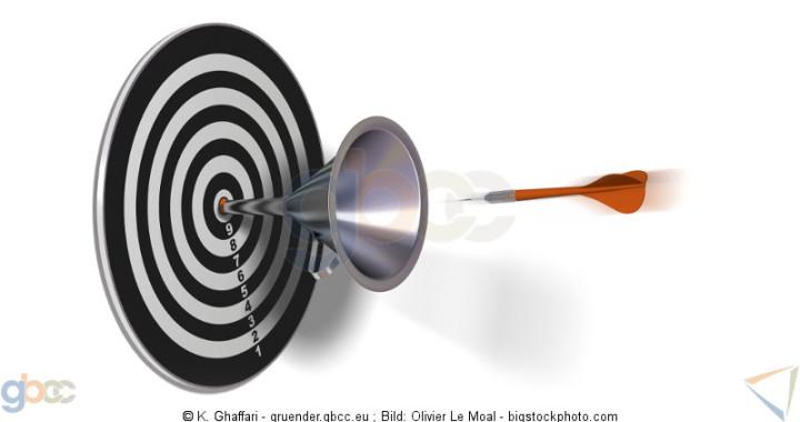 Wie hängen Marketing & Positionierung zusammen?